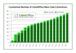 libreoffice20contributors-11335932